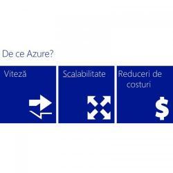 Microsoft Azure servicii online, Subscriptie, OLP NL Qualified